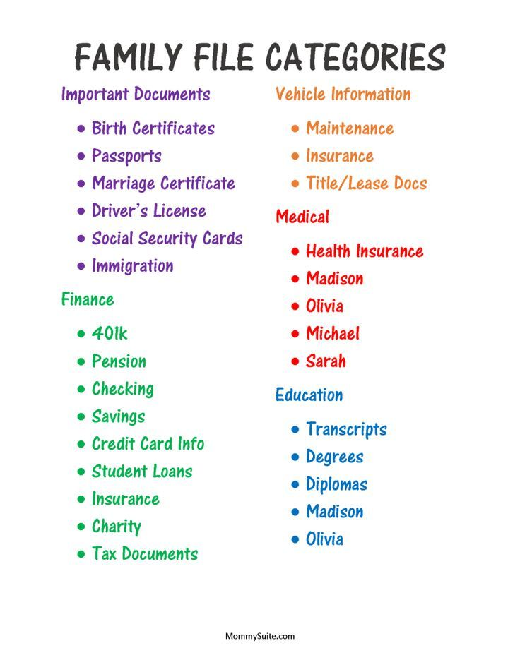 Family File Categories - Organizing all of those family files can be daunting. This…