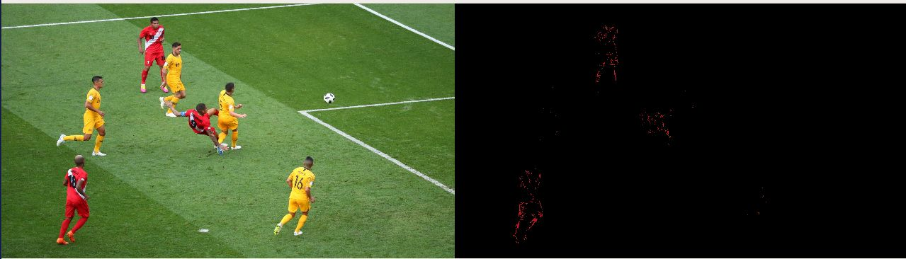 Analyze A Soccer Game Using Tensorflow Object Detection And Opencv Soccer Soccer Games Soccer Field
