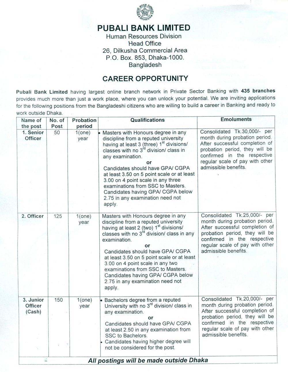 Job circular of pubali bank limited job circular