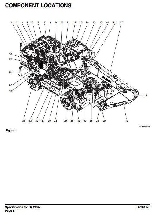 Doosan Wheeled Excavator Type DX190W S/N: 5001 and Up