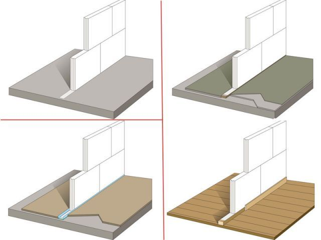 Installer des cloisons et des rangements en béton cellulaire Béton - Faire Une Terrasse En Beton