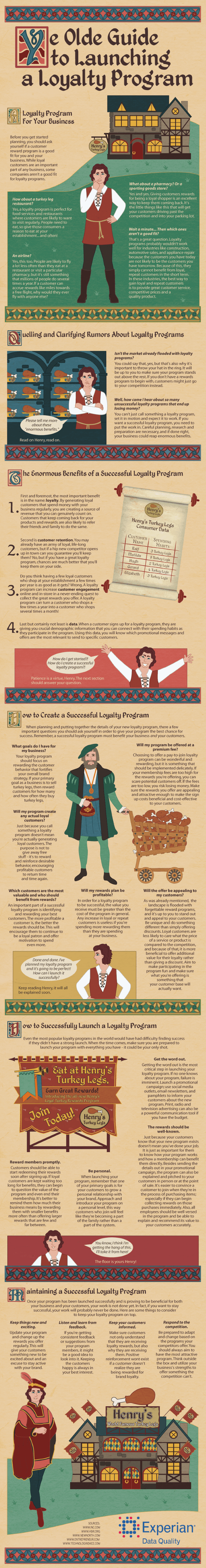 Ye Olde Guide To Launching a Loyalty Program
