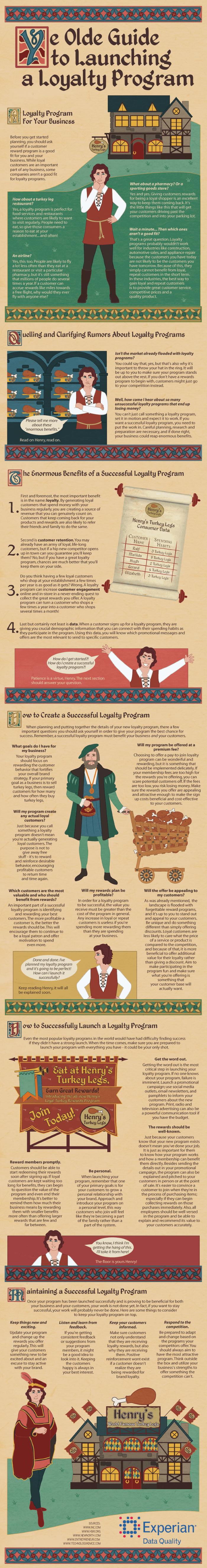 Ye olde guide to launching a loyalty program infographic business ye olde guide to launching a loyalty program infographic business colourmoves