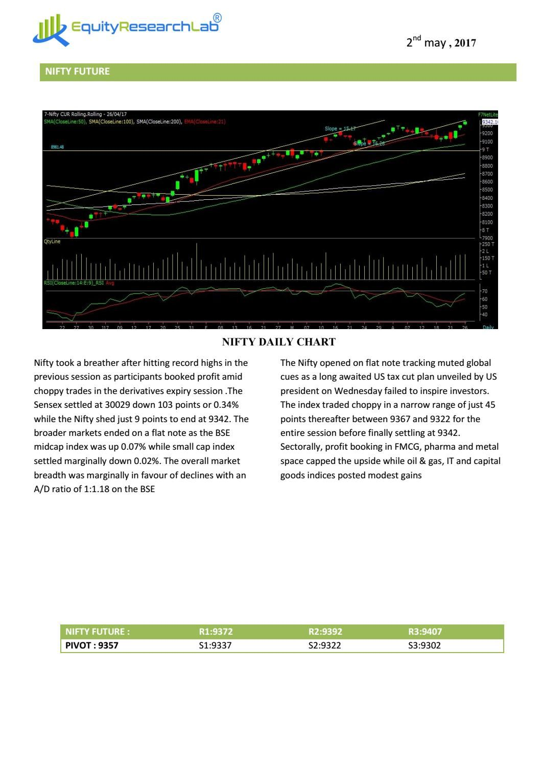 Derivative Report 02 May Technical Analysis Charts Stock Market How To Plan