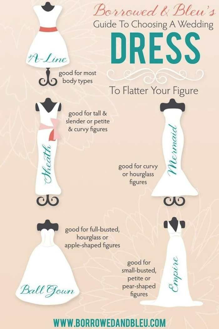 Everything You Need To Know About The Perfect Wedding Dress Silhouette Flatter Your Figure Via