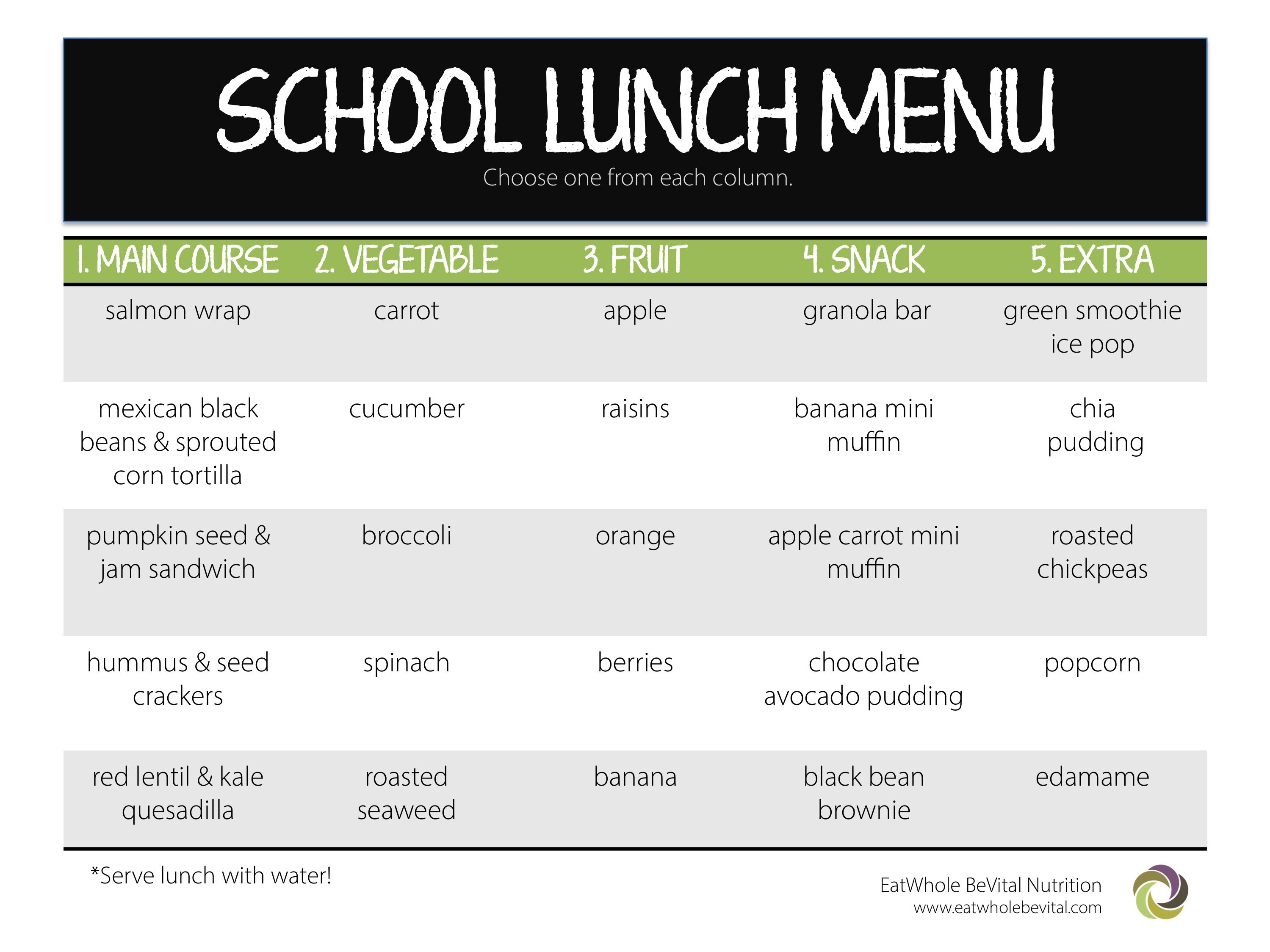 List of Synonyms and Antonyms of the Word: lunch menu ideas