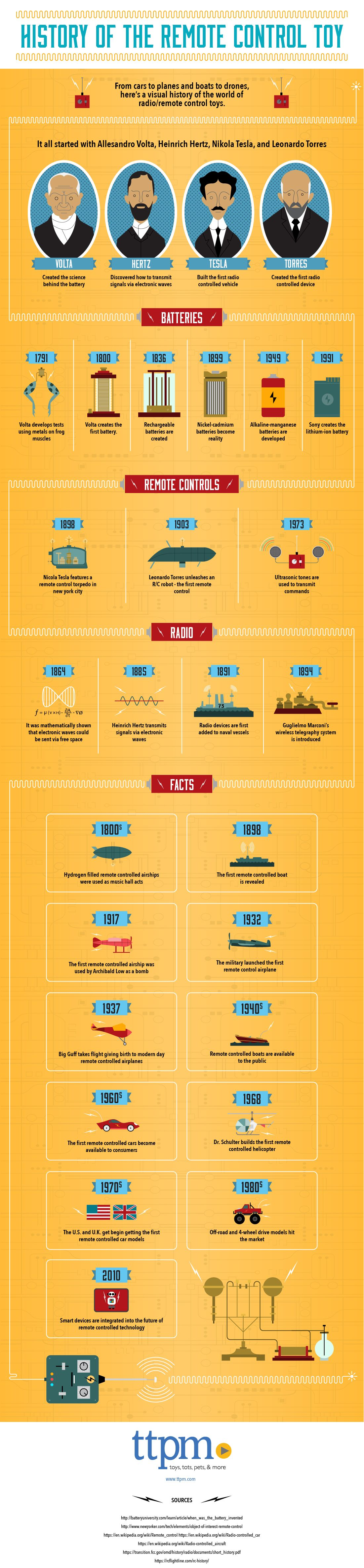 The History Of The R C Toy Infographic Cool Blogger Geek Stuff