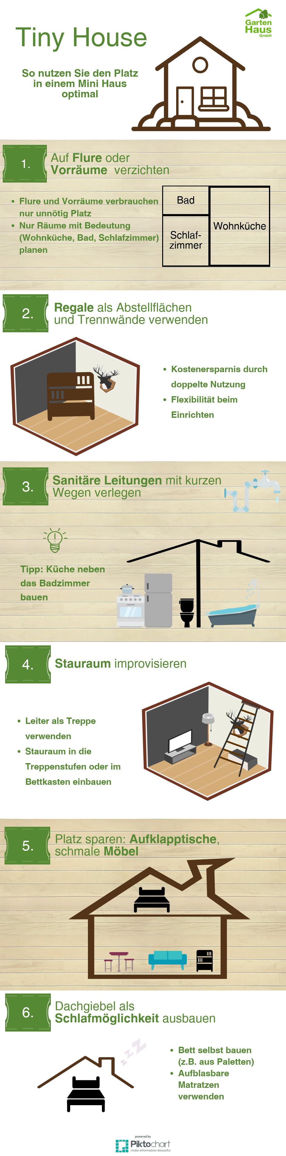 Tiny House Planung, Baugenehmigung, Kosten (mit Bildern
