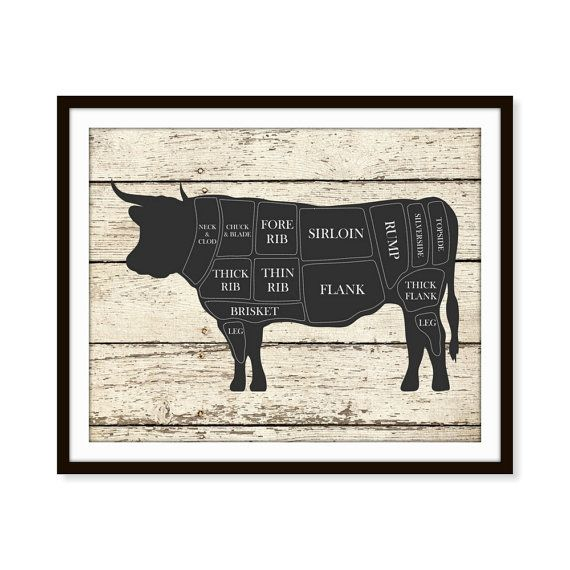 Kitchen Art Print Cow Beef Butcher Diagram Sign Farm Animal Distressed Faux Wood Wall Art Wall Decor Home Decor