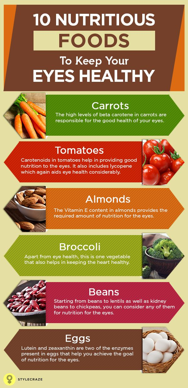 Foods And Vitamins Good For The Eyes