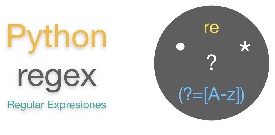 Python Regex Regular Expression Re Com Imagens