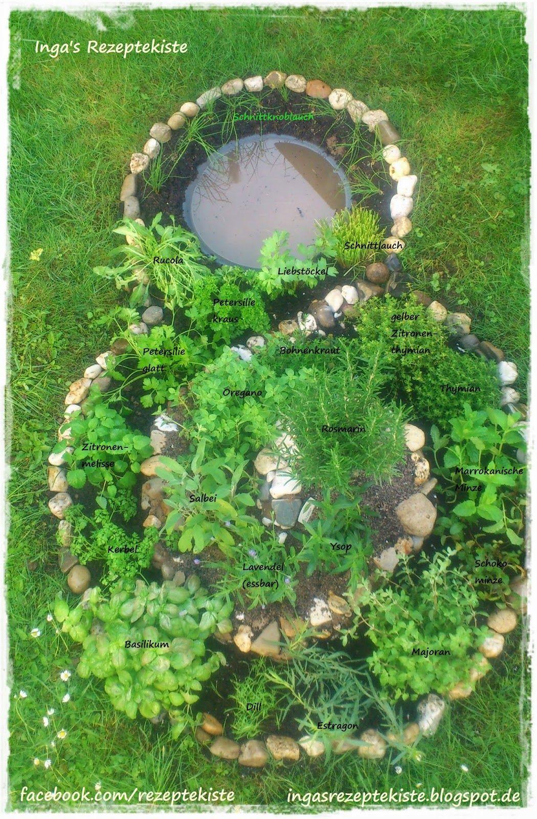 Diesen Sommer will ich unseren Garten mit einer schönen  Kräuterspirale versehen. Das ist ganz schön viel Arbeit, aber ich freue  mich scho... #backyardmakeover