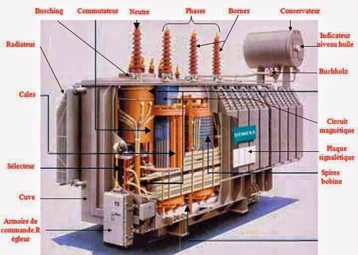 Transformer Parts Electrical Engineering World