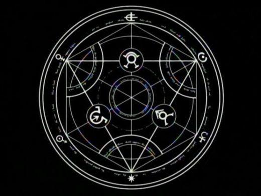 Символика геометрических фигур. Толкование значений