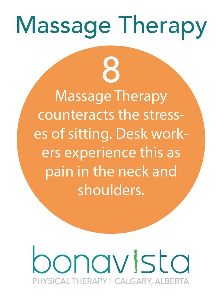 Pin by Bonavista Physical Therapy on Massage Therapy | Massage ...