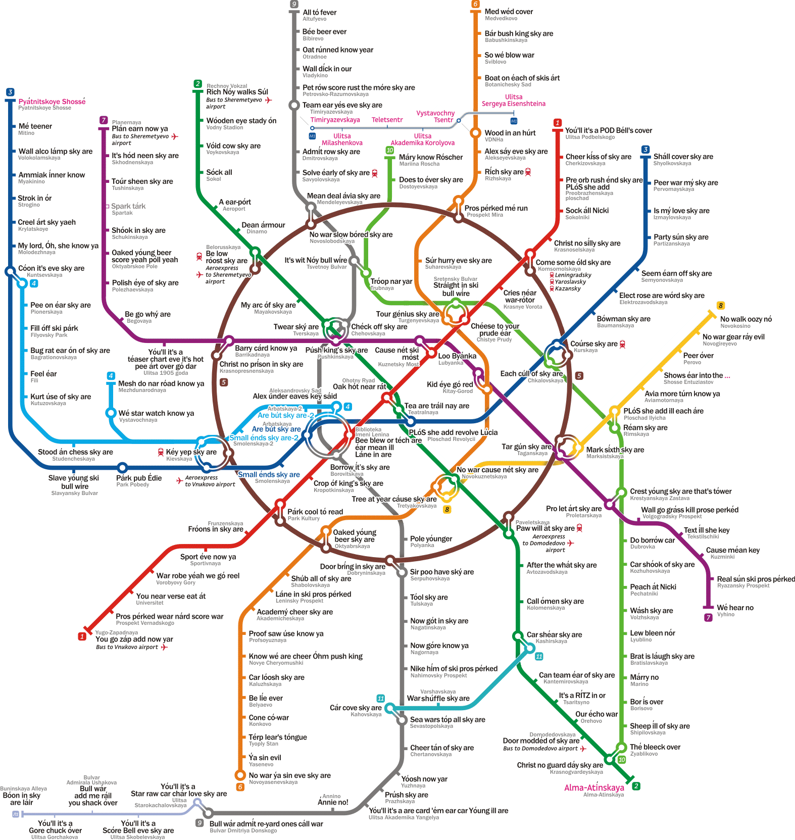 Alternative Metro Map Funny Moscow Metro Underground Map Map