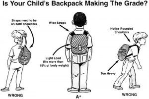Backpack tips for kids with scoliosis from Dr. Jane at