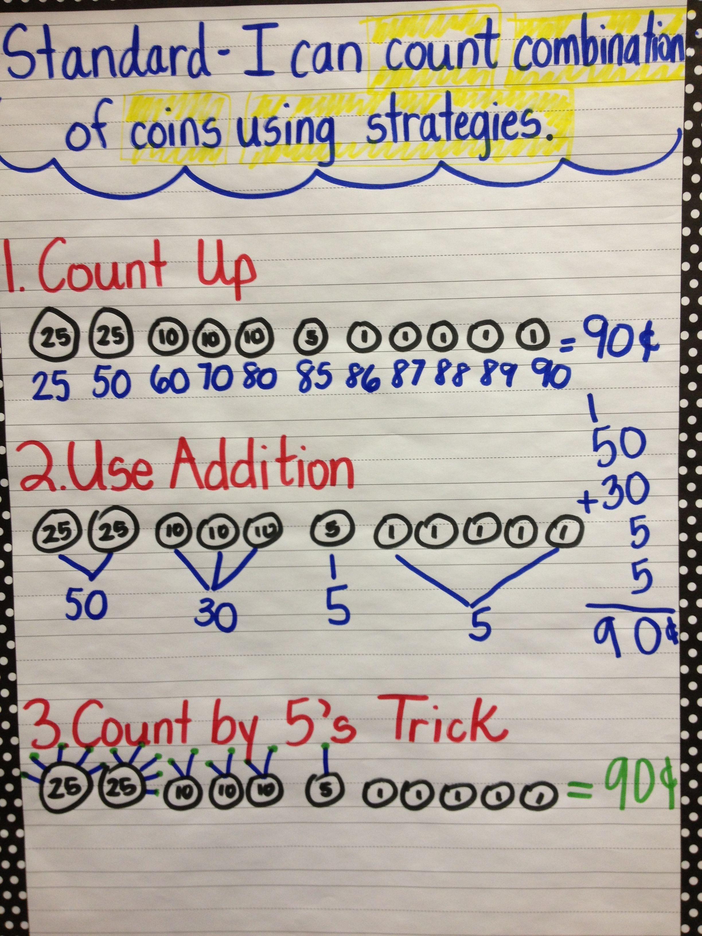 Counting Money Strategies Anchor Chart TeachersFollowTeachers
