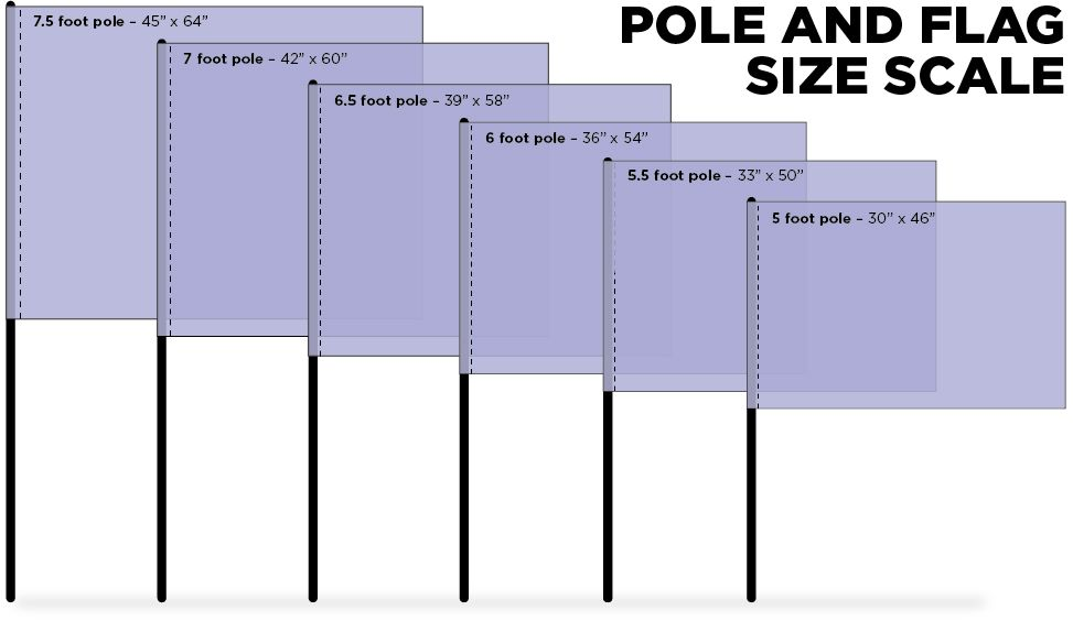 Flag Basics Installment 2 Size Matters Color Guard Flags Flag Sewing Flag Sizes