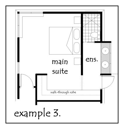 Diy interior design decorating aaa unsorted pins for Ensuite floor plans