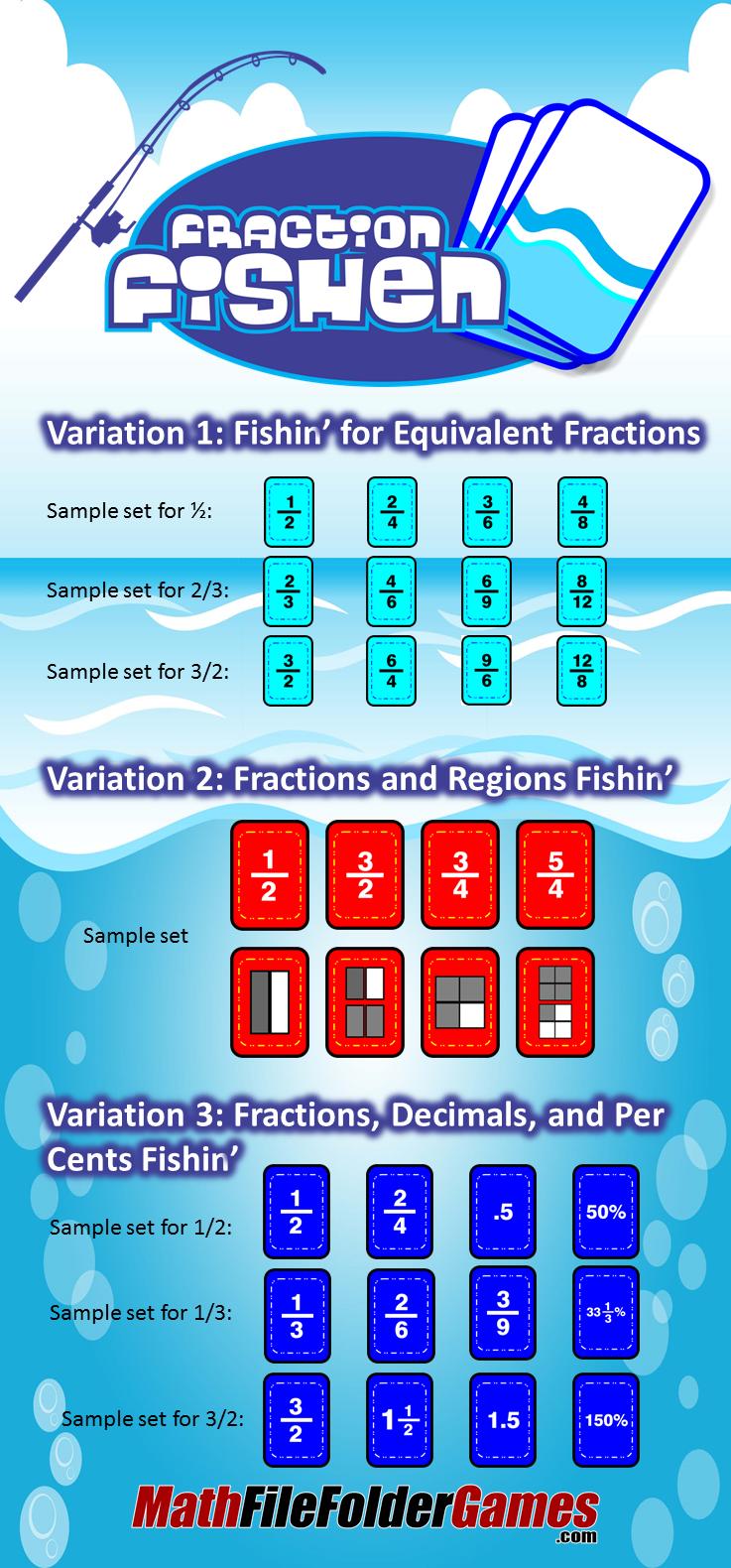 Fraction Fishin\' Game (Fractions, Decimals, Per Cents & Equivalent ...