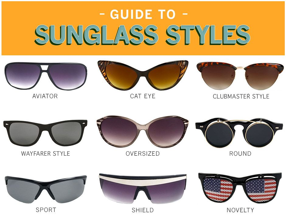 Guide To Different Types Of Sunglasses The Blog In 2019