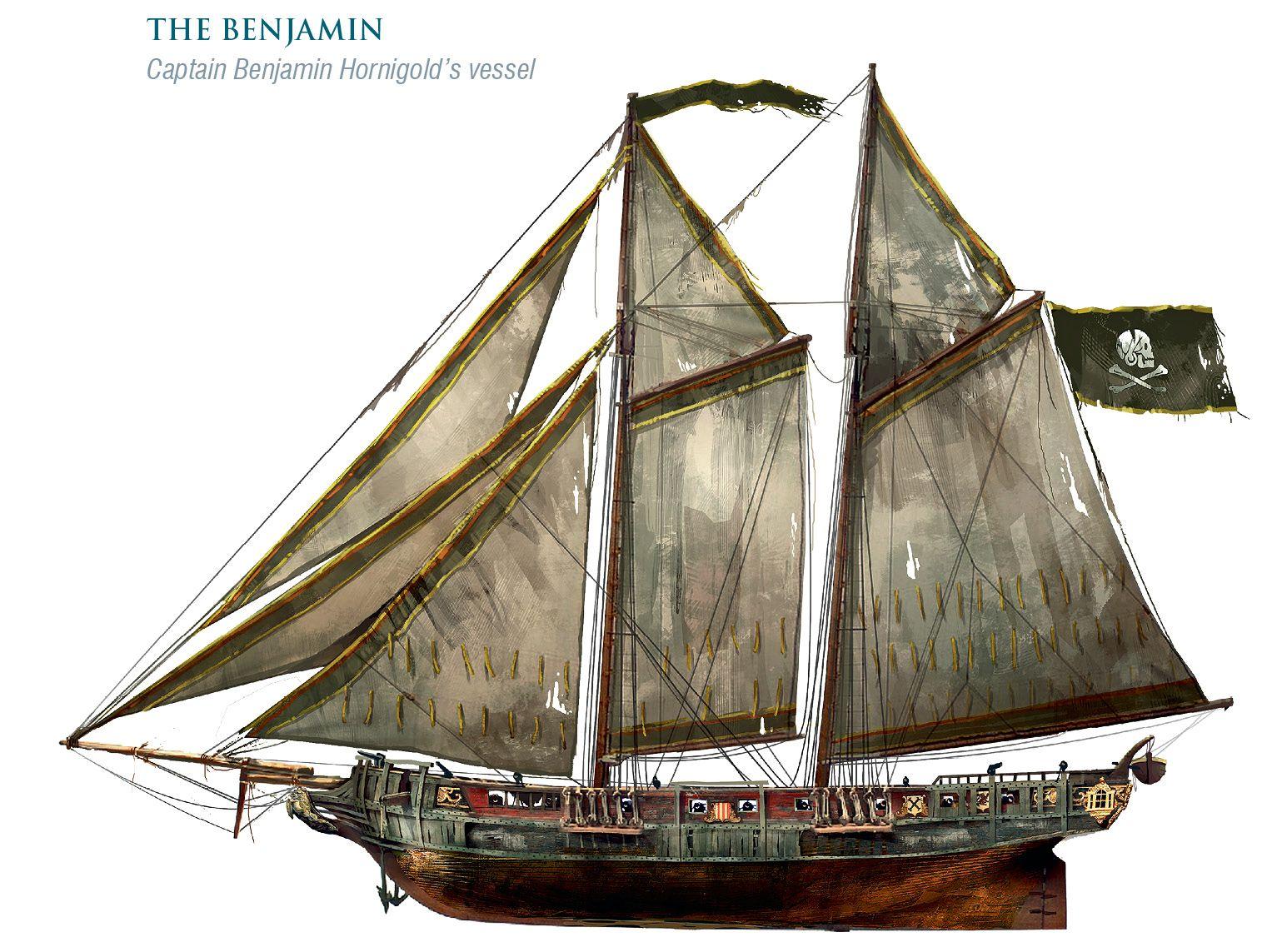 Benjamin (ship) in 2019   Pirate   Pirate boats, Sailing ships