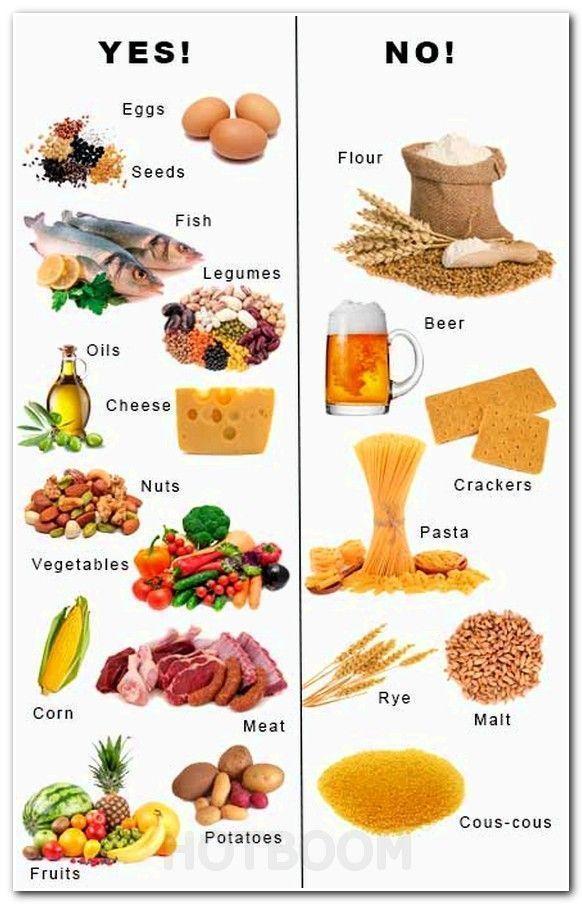 Gesunde Lebensmittel, um schneller Gewicht zu verlieren