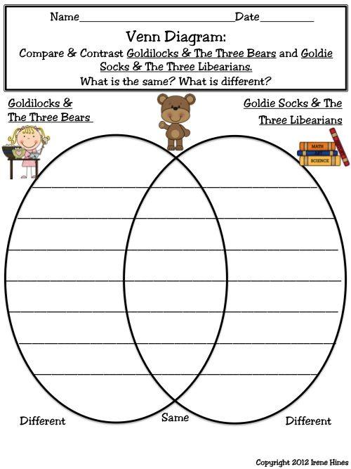 Sample Venn Diagram For Bears Diy Enthusiasts Wiring Diagrams