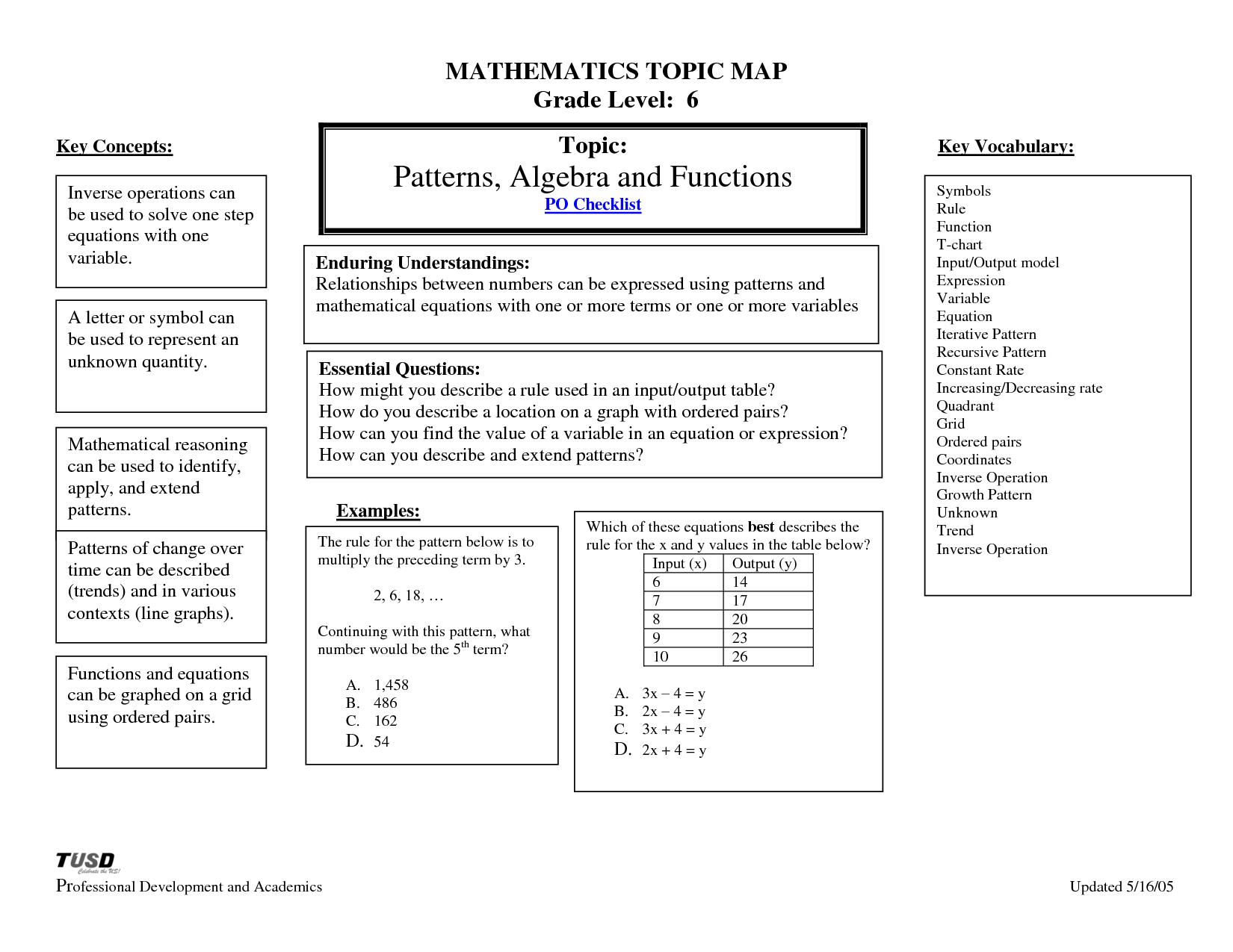 Algebraic Equations Chart Mathematics Concept Map Algebra Interactive Notebooks Algebra Equations Mathematical Equations [ 1275 x 1650 Pixel ]