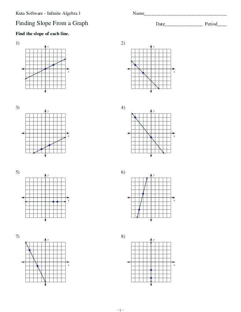 Graphing Absolute Value Equations Worksheet Algebra 1