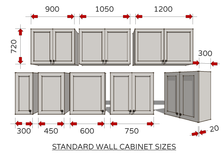 Fig 4 Standard Wall Cabinet Sizes Kitchen Cabinet Dimensions Kitchen Cabinet Sizes Kitchen Wall Cabinets