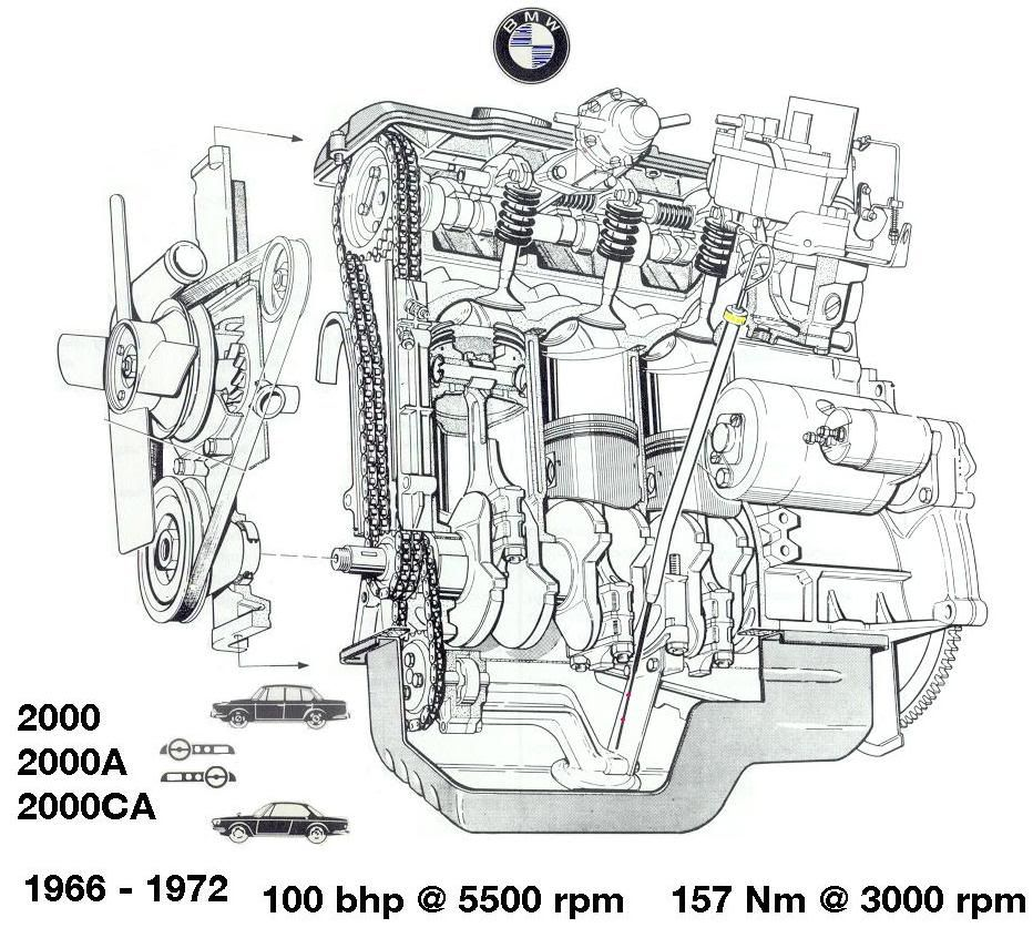 bmw engine diagram  Google Search | Wall graphics | Bmw