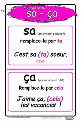 Homophones affichage de classe pinterest cole for Dans homophone