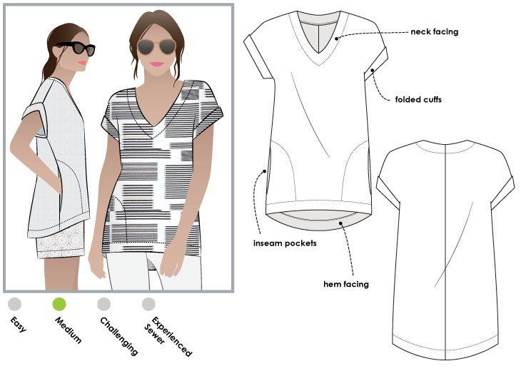 Elani Tunic style arc | Patterns Independent | Pinterest | Tunics ...
