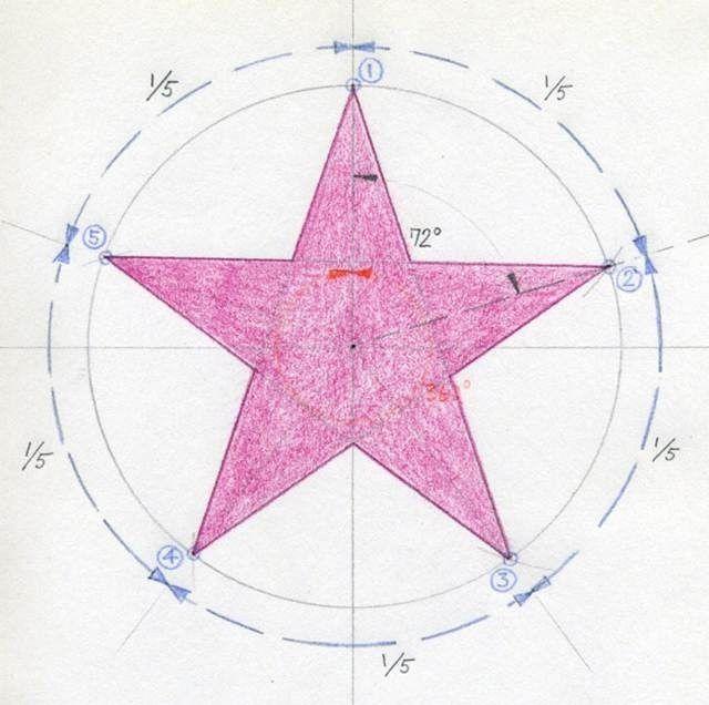 Como Dibujar Una Estrella De 5 Puntas Todos Los Como Dibujos De Estrellas Stencil De Estrellas Patrones De Estrellas
