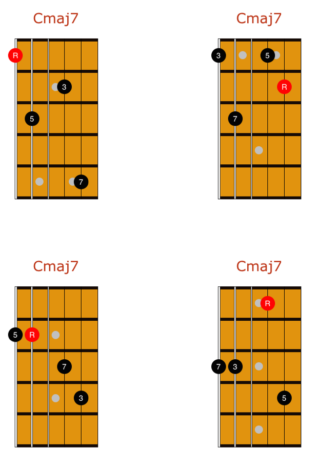 Drop 2 And 4 Chords Maj7 1 For Guitar Pinterest Guitar Jazz