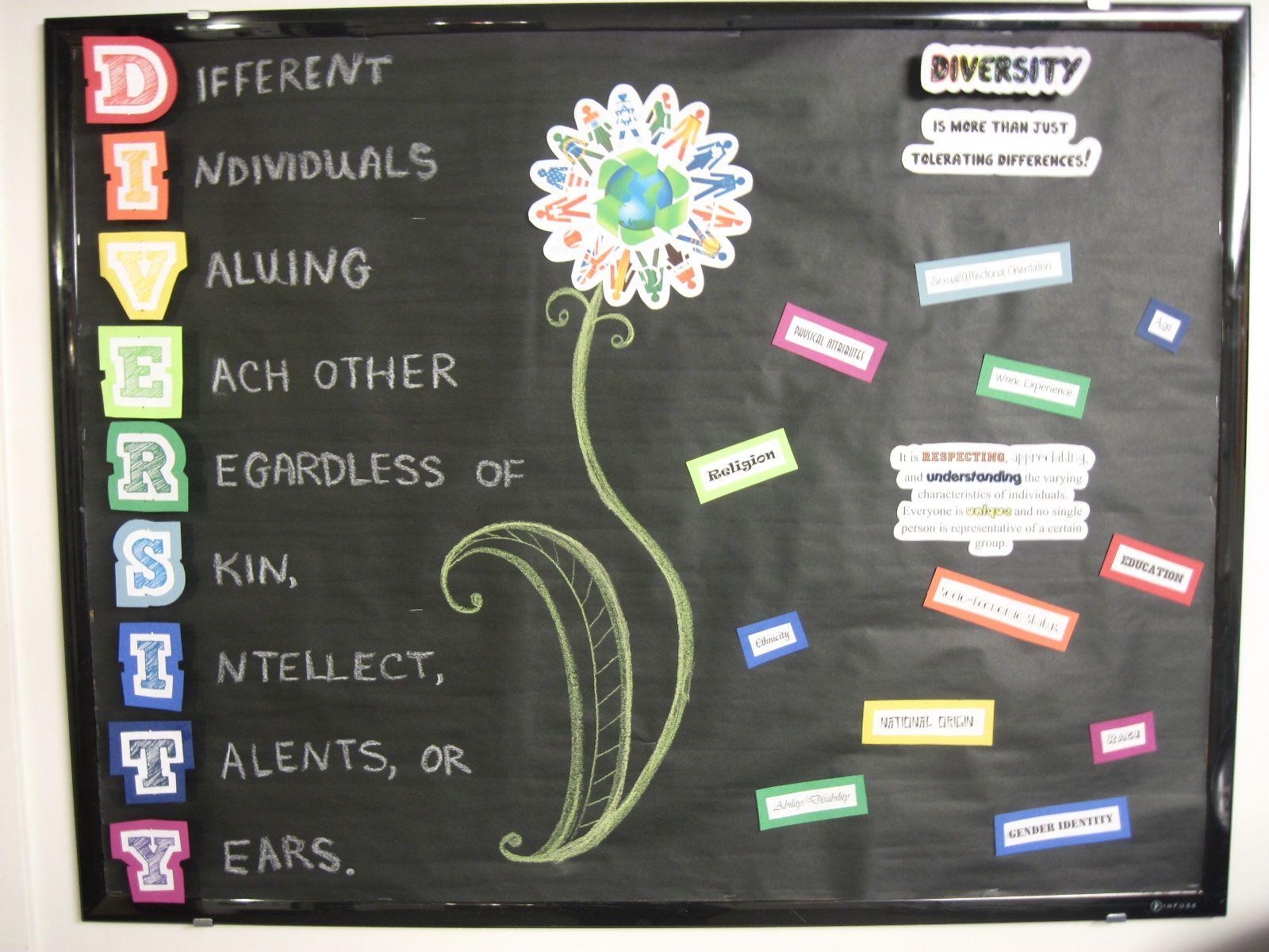 Diversity Bulletin Board Resident Advisor Fun