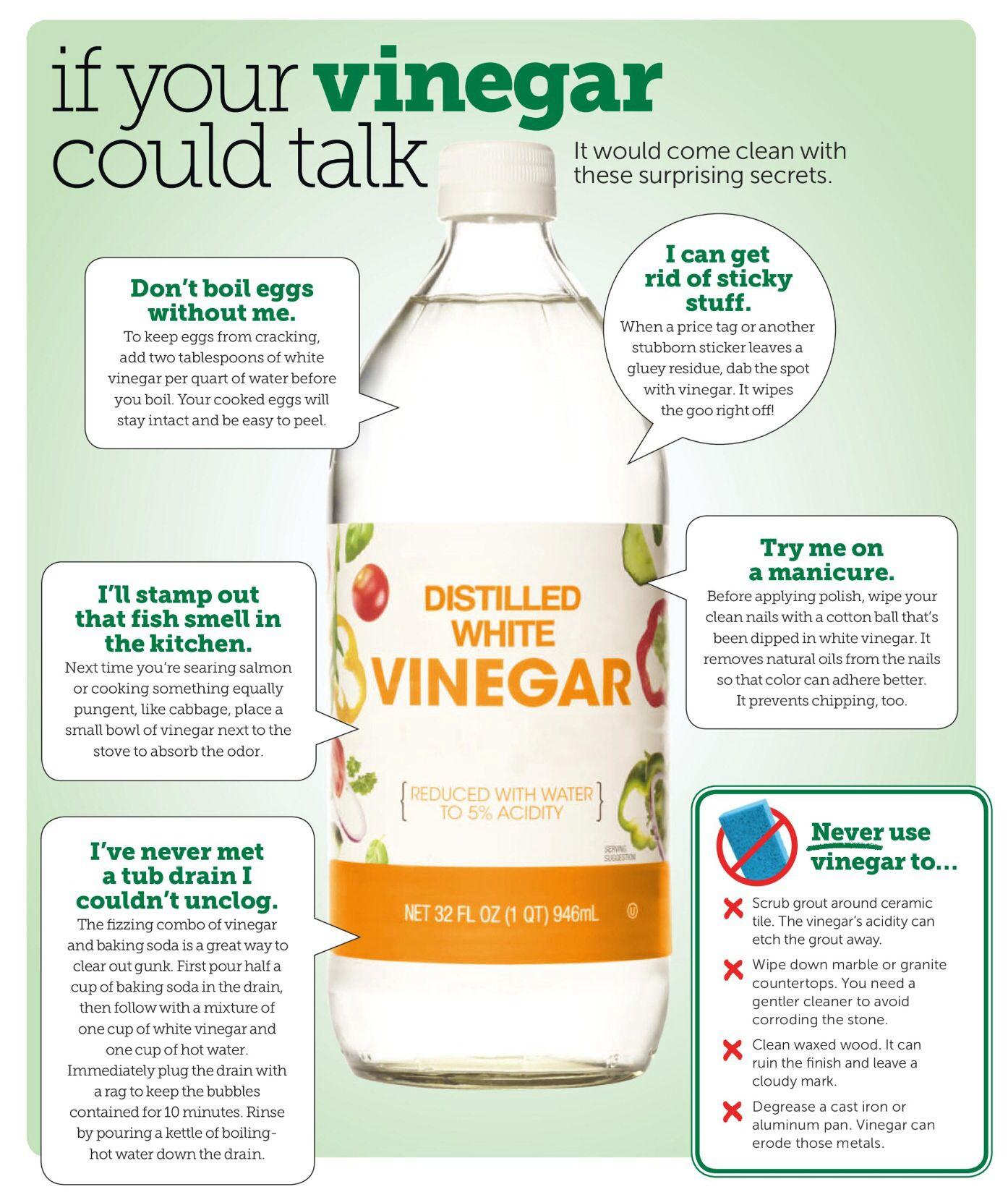 How To Use Vinegar Around The House How To Clean Granite Vinegar Uses Vinegar Cleaning