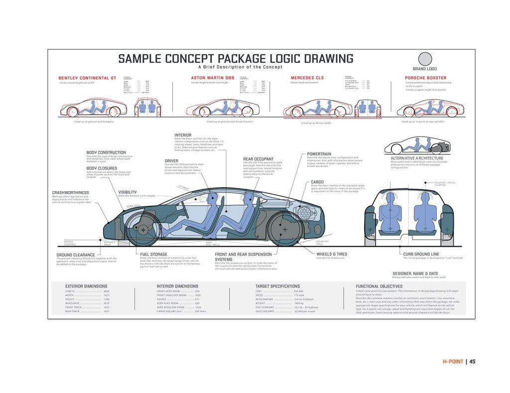 H Point The Fundamentals Of Car Design Packaging Packaging Design Car Design Automotive Design