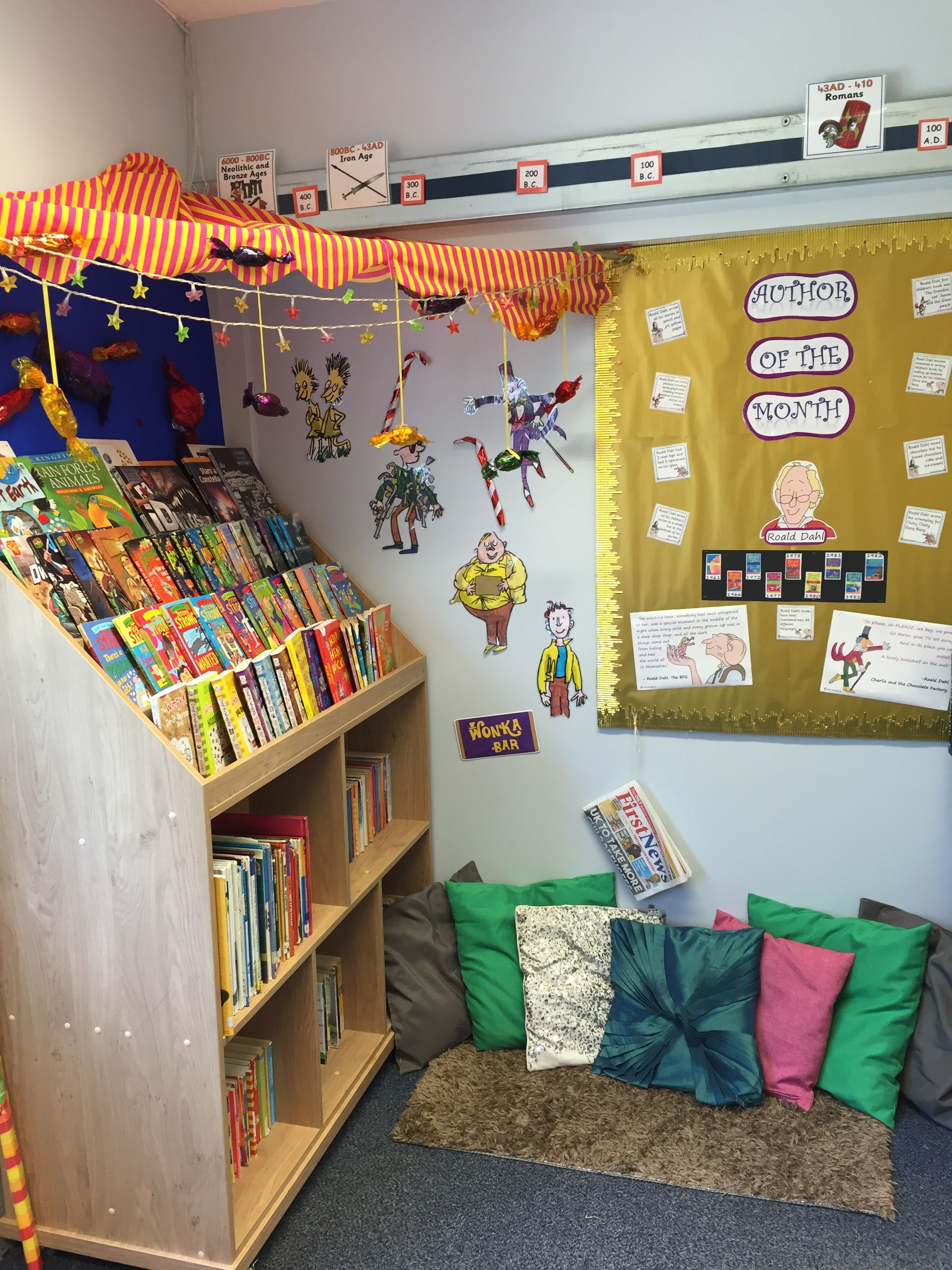 Charlie And The Chocolate Factory Themed Reading Area Reading