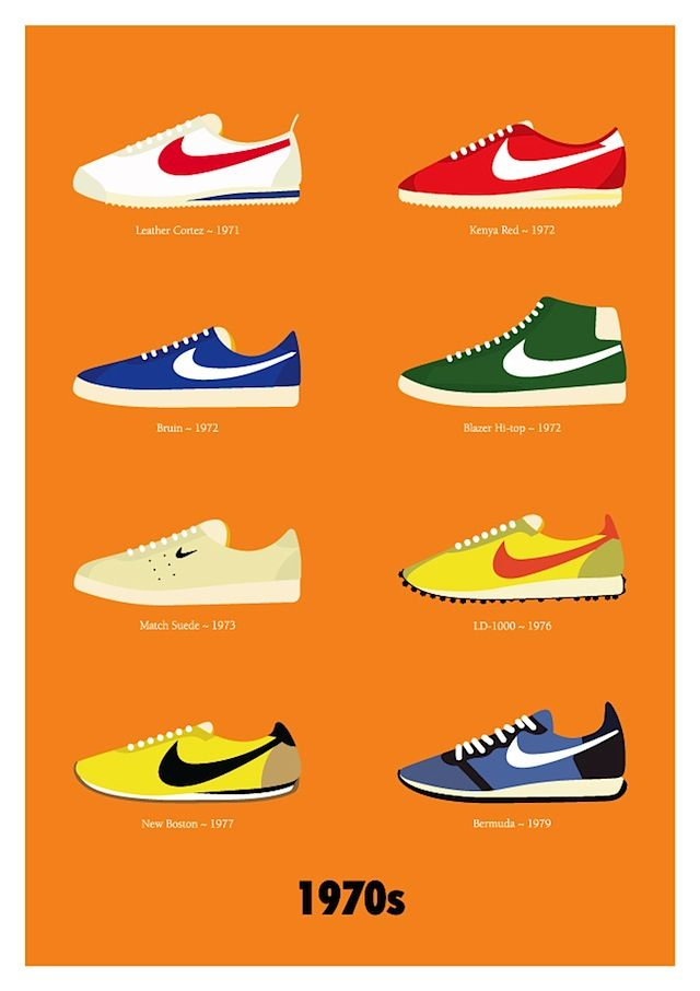 "Illustrations Nike – Stephen Decades"" by Cheetham4 BdCoex"