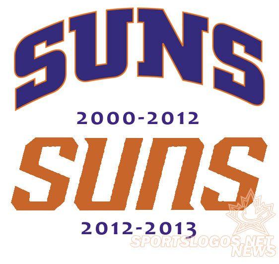 suns change through history