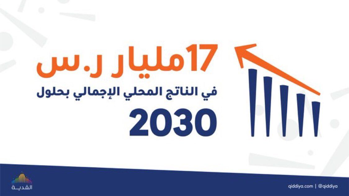 في القدية تبنى قطاعات جديدة سوف تسهم بما يصل إلى 17 مليار ريال سعودي في الناتج المحلي الإجمالي بحلول عام 2030 Twitter Sign Up Remember Insight