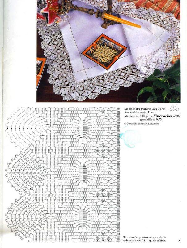 Filet crochet Ganchillo puntilla punto de red | puntillas ...