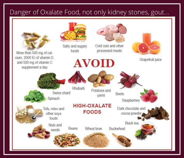 Pin by Susan Mclain on Health Low oxalate recipes, Low