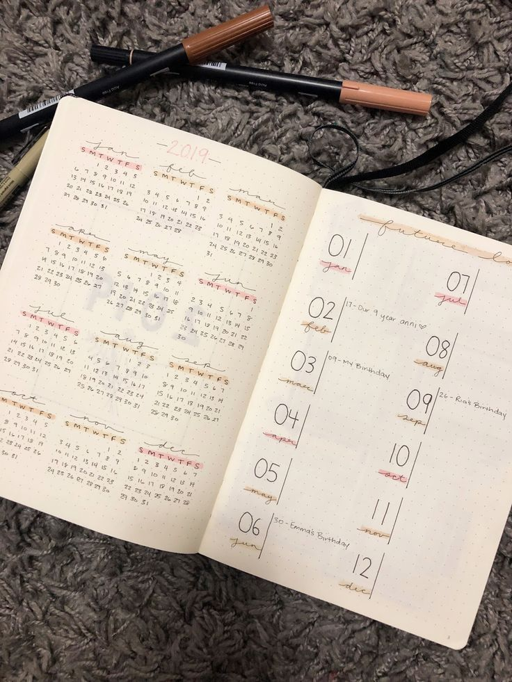 Bullet Journal Future Log Bullet journal  year at a glance  future log