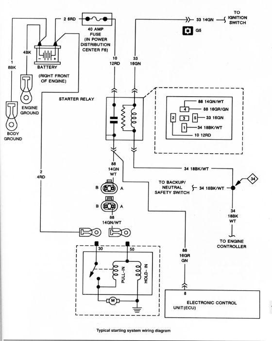 89 Jeep YJ Wiring Diagram | 89 YJ Ignition Wiring Mess