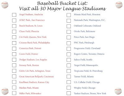 Check List Of All 30 Major League Baseball Stadiums For Your Bucket List Plus Recap Of Game At U S Cellu Sox Game Chicago White Sox Stadium Chicago White Sox