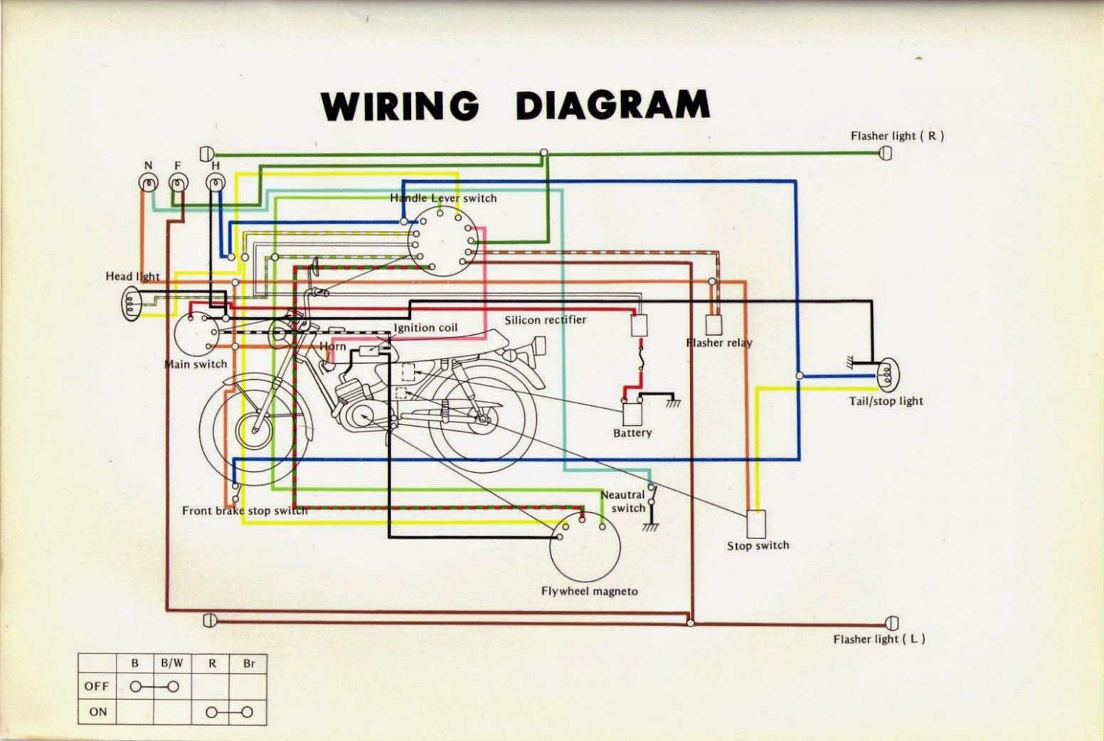Yamaha Rs 8 Engine Diagram Specification Di 2020
